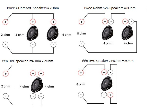 Wiring A  lifier With Speakers furthermore Airmate Emglo Am 78 Hc4 Wiring Diagram likewise Subwoofer Wiring Diagram Dual 4 Ohm besides Kicker L7 12 Wiring Diagram Kicker Get Any Cars And as well 2 Ohm Single Voice Coil Subwoofer Wiring Diagram. on single 4 ohm dvc wiring