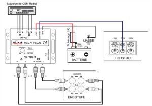 Schema HLC4PLUS_2_600x600